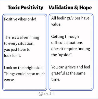 figure - toxic positivity vs validation and hope